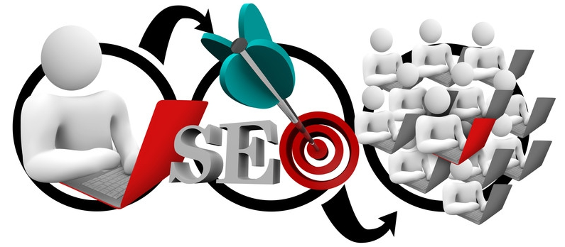 Targeted SEO for Akron companies