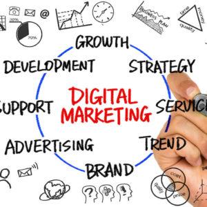 akron-digital-marketing