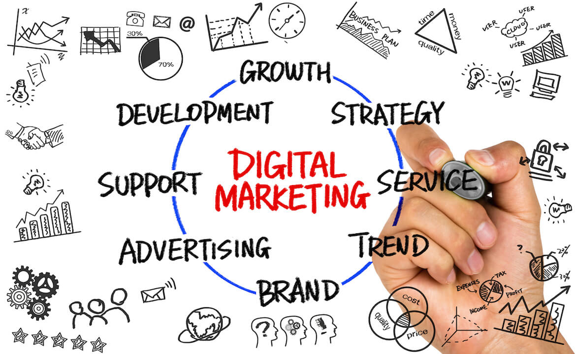 akron-digital-marketing