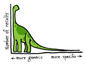 search engine optimization long tail
