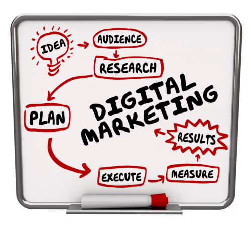 Digital-Marketing-Whiteboard