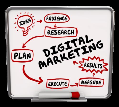 Digital-Marketing-Whiteboard